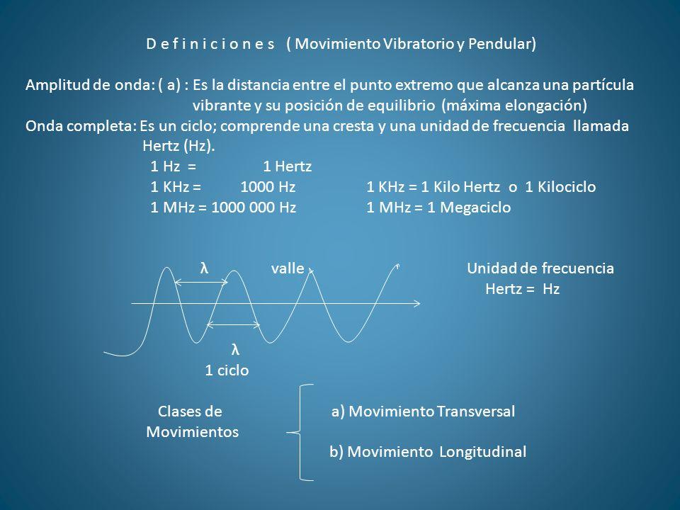 D e f i n i c i o n e s ( Movimiento Vibratorio y Pendular) Amplitud de onda: ( a) : Es la distancia entre el punto extremo que alcanza una partícula