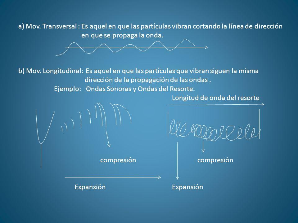 a) Mov. Transversal : Es aquel en que las partículas vibran cortando la línea de dirección en que se propaga la onda. b) Mov. Longitudinal: Es aquel e