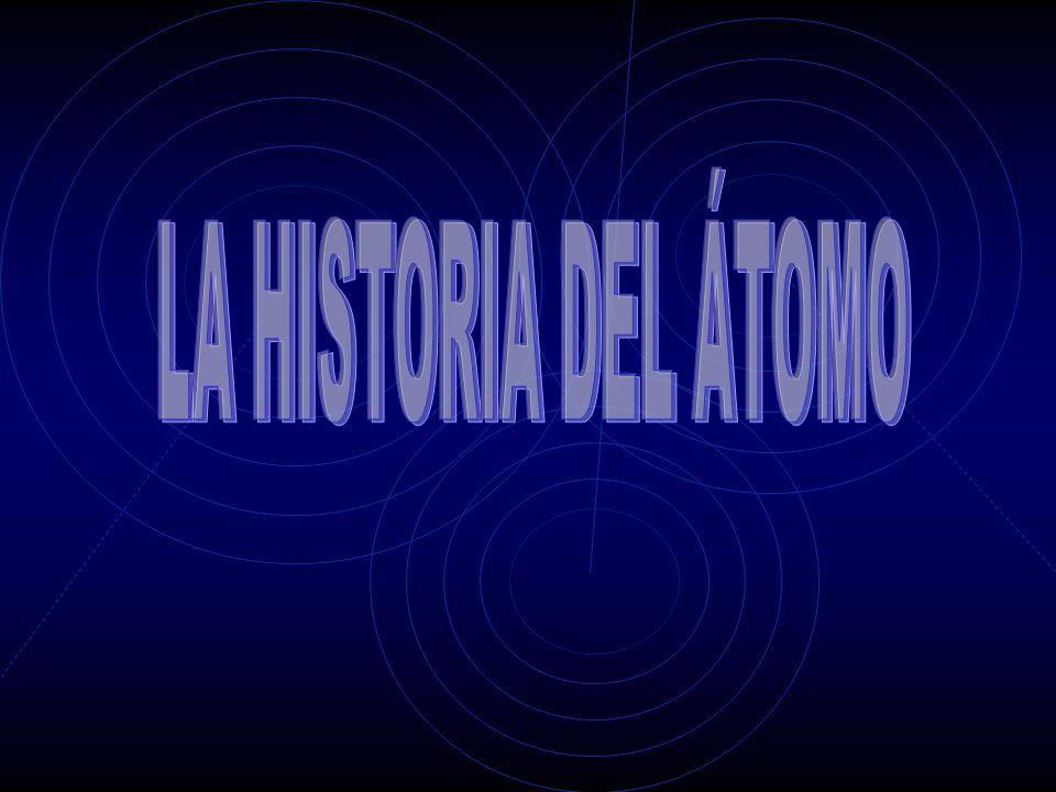MODELO ATÓMICO DE DALTON Introduce la idea de la discontinuidad de la materia.