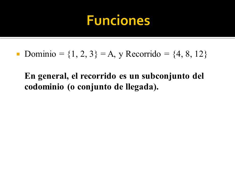 Dominio = {1, 2, 3} = A, y Recorrido = {4, 8, 12} En general, el recorrido es un subconjunto del codominio (o conjunto de llegada).