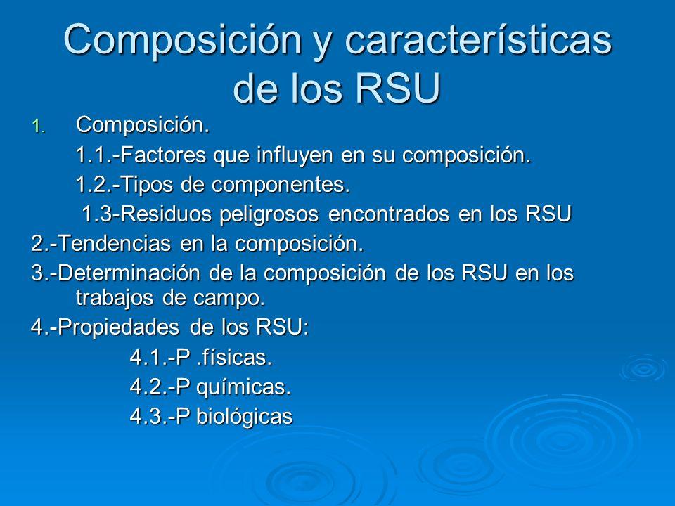 Composición y características de los RSU 1. Composición. 1.1.-Factores que influyen en su composición. 1.1.-Factores que influyen en su composición. 1