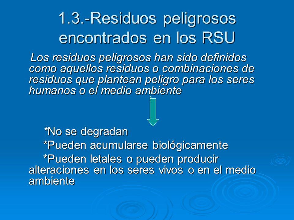 1.3.-Residuos peligrosos encontrados en los RSU Los residuos peligrosos han sido definidos como aquellos residuos o combinaciones de residuos que plan