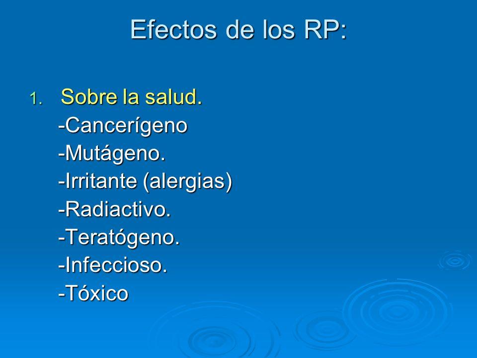 Efectos de los RP: 1. Sobre la salud. -Cancerígeno -Cancerígeno -Mutágeno. -Mutágeno. -Irritante (alergias) -Irritante (alergias) -Radiactivo. -Radiac