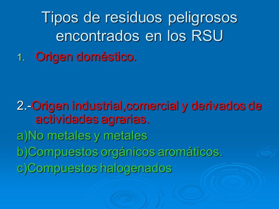 Tipos de residuos peligrosos encontrados en los RSU 1. Origen doméstico. 2.-Origen industrial,comercial y derivados de actividades agrarias. a)No meta