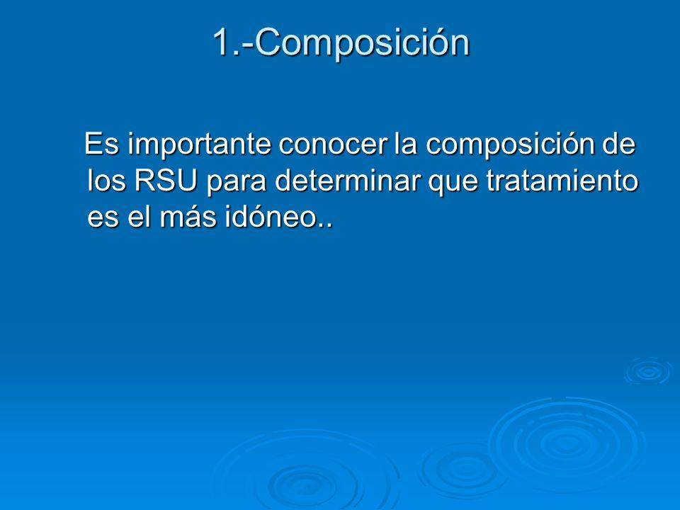1.-Composición Es importante conocer la composición de los RSU para determinar que tratamiento es el más idóneo.. Es importante conocer la composición