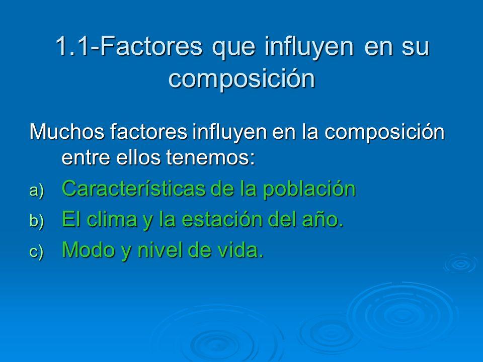 1.1-Factores que influyen en su composición Muchos factores influyen en la composición entre ellos tenemos: a) Características de la población b) El c