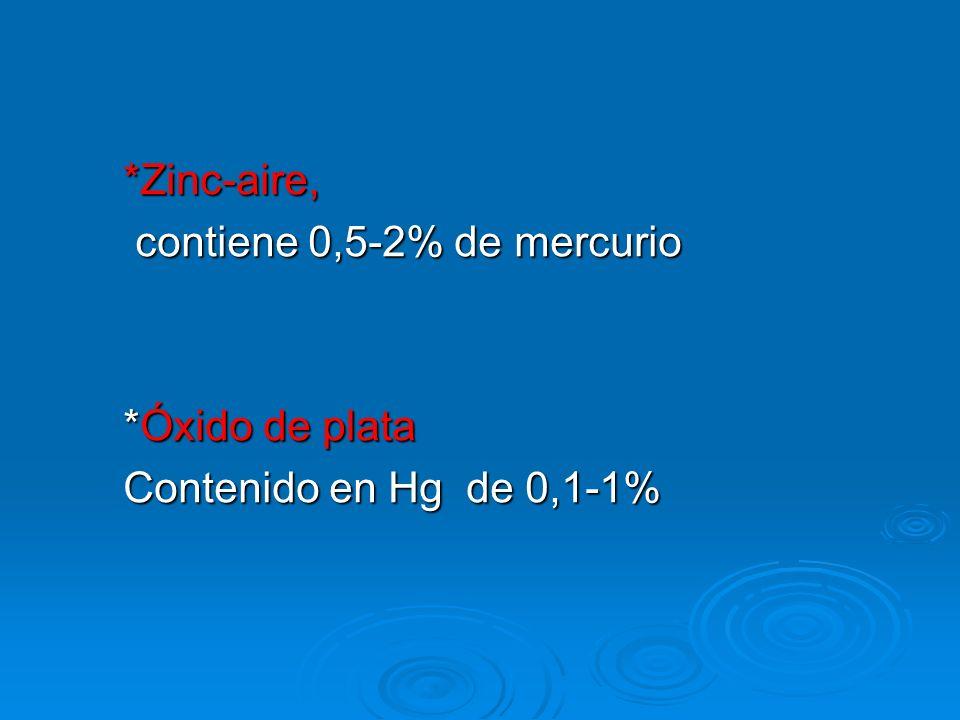 *Zinc-aire, contiene 0,5-2% de mercurio contiene 0,5-2% de mercurio *Óxido de plata Contenido en Hg de 0,1-1%