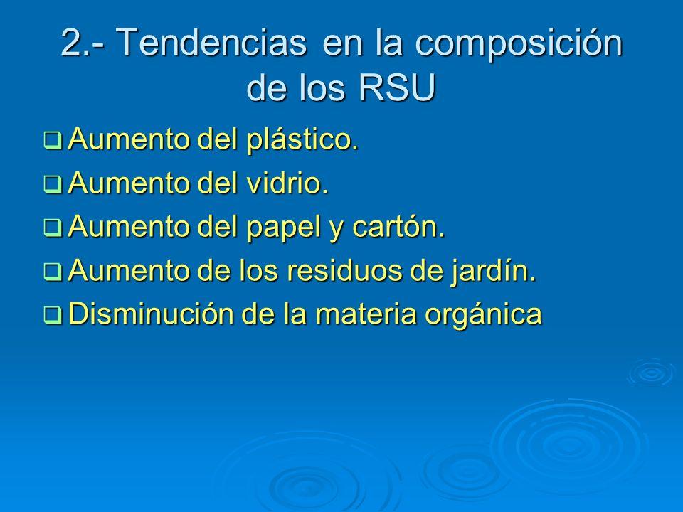 2.- Tendencias en la composición de los RSU Aumento del plástico. Aumento del plástico. Aumento del vidrio. Aumento del vidrio. Aumento del papel y ca