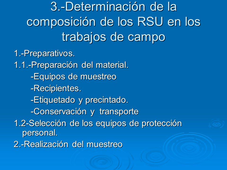 3.-Determinación de la composición de los RSU en los trabajos de campo 1.-Preparativos. 1.1.-Preparación del material. -Equipos de muestreo -Equipos d