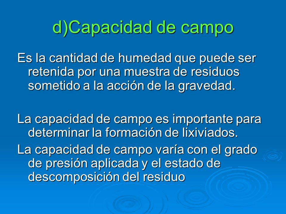 d)Capacidad de campo Es la cantidad de humedad que puede ser retenida por una muestra de residuos sometido a la acción de la gravedad. La capacidad de