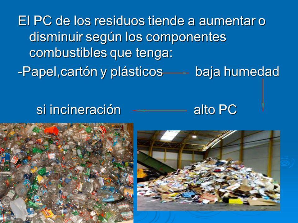 El PC de los residuos tiende a aumentar o disminuir según los componentes combustibles que tenga: -Papel,cartón y plásticos baja humedad si incineraci