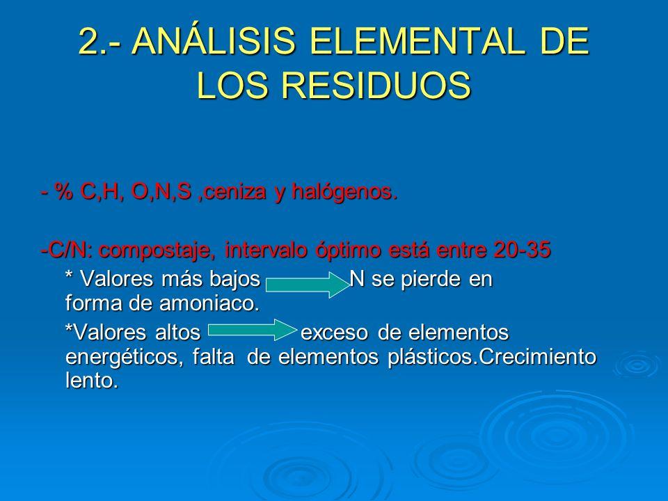 2.- ANÁLISIS ELEMENTAL DE LOS RESIDUOS - % C,H, O,N,S,ceniza y halógenos. -C/N: compostaje, intervalo óptimo está entre 20-35 * Valores más bajos N se