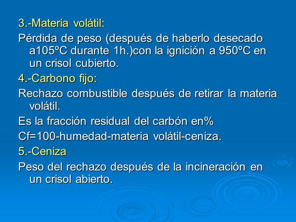 3.-Materia volátil: Pérdida de peso (después de haberlo desecado a105ºC durante 1h.)con la ignición a 950ºC en un crisol cubierto. 4.-Carbono fijo: Re