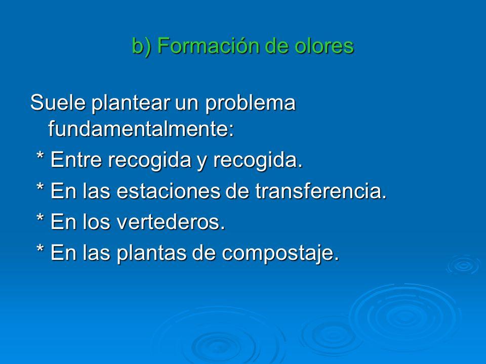 b) Formación de olores Suele plantear un problema fundamentalmente: * Entre recogida y recogida. * Entre recogida y recogida. * En las estaciones de t