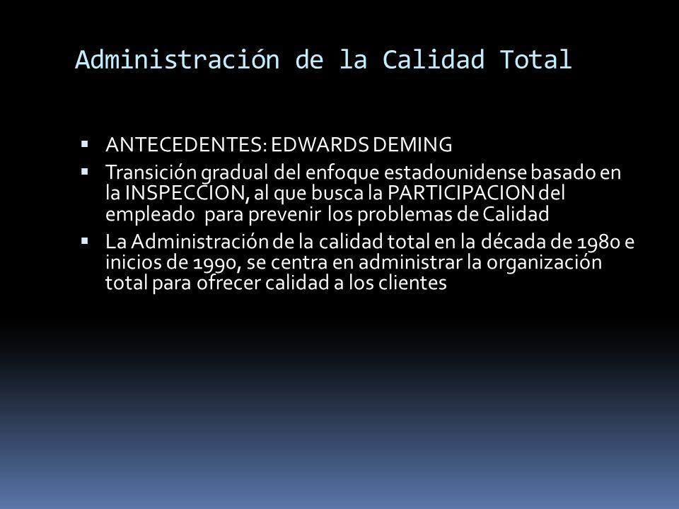 Administración de la Calidad Total ANTECEDENTES: EDWARDS DEMING Transición gradual del enfoque estadounidense basado en la INSPECCION, al que busca la