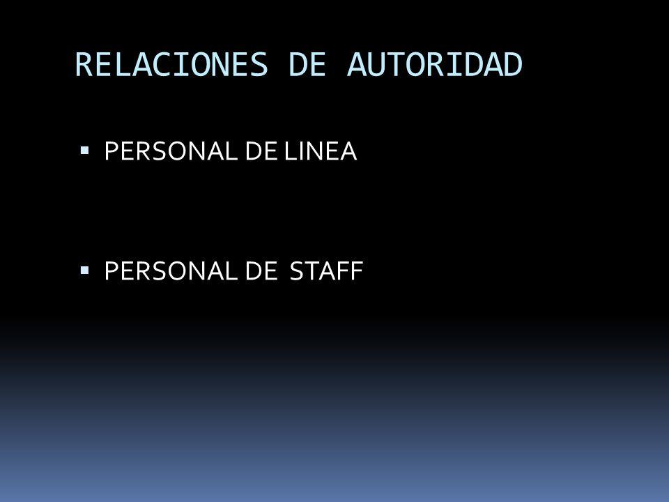 RELACIONES DE AUTORIDAD PERSONAL DE LINEA PERSONAL DE STAFF