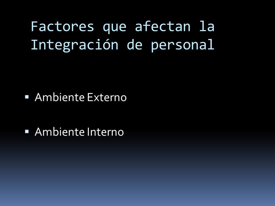 Ambiente Externo Ambiente Interno Factores que afectan la Integración de personal