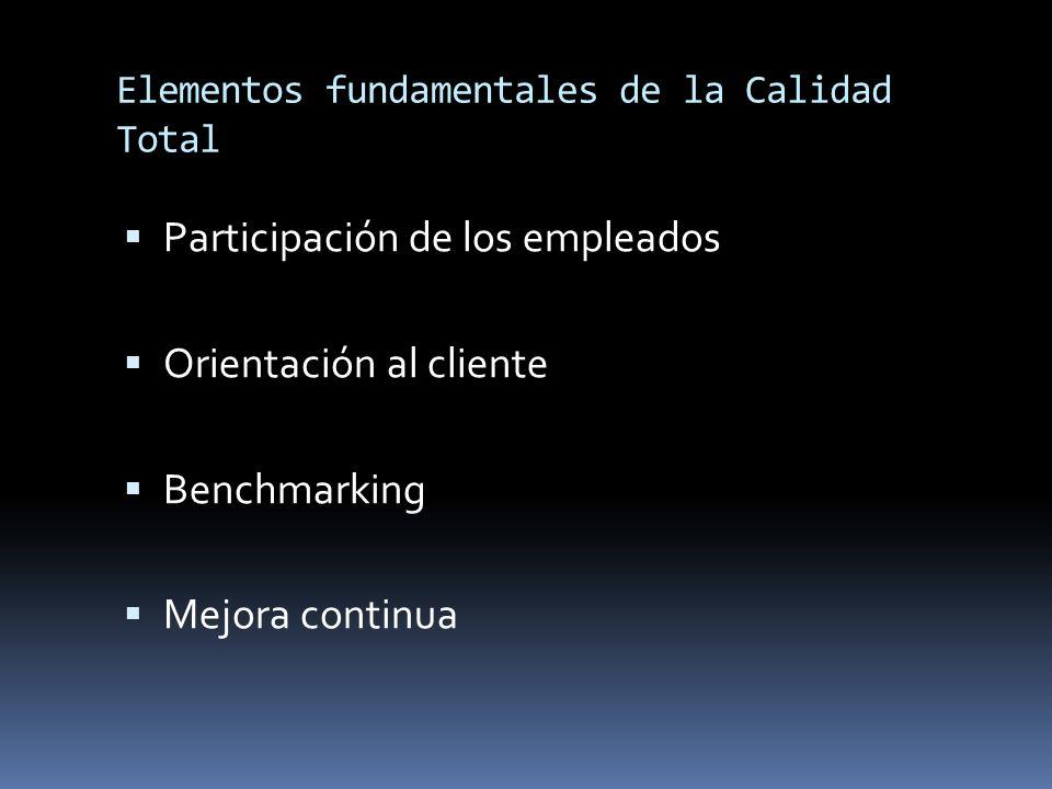 Elementos fundamentales de la Calidad Total Participación de los empleados Orientación al cliente Benchmarking Mejora continua