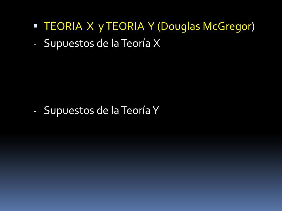 TEORIA X y TEORIA Y (Douglas McGregor) - Supuestos de la Teoría X - Supuestos de la Teoría Y