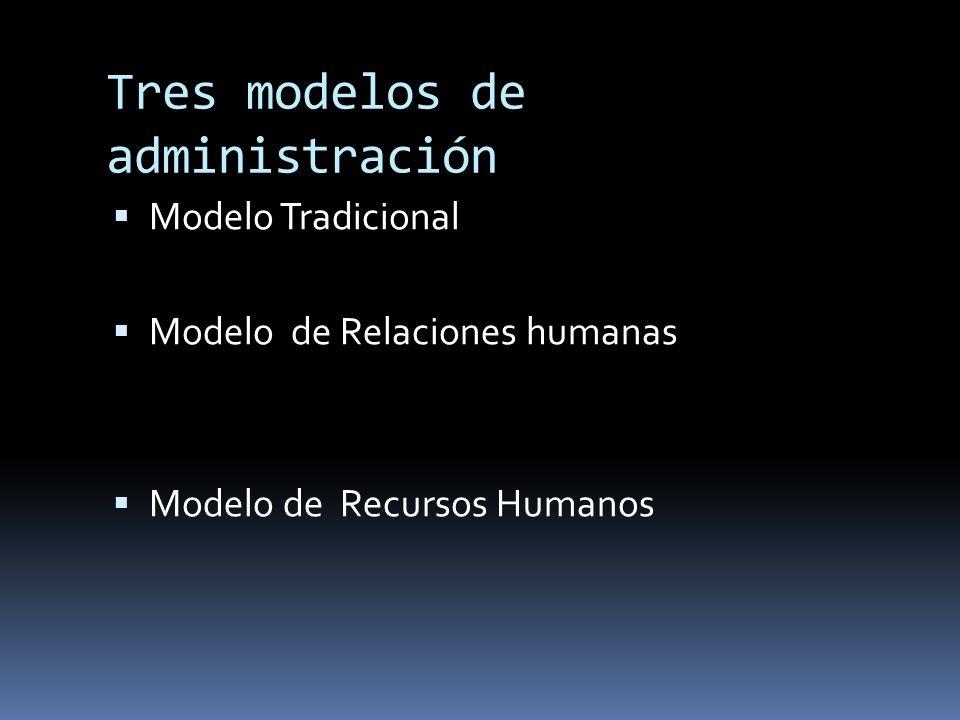Tres modelos de administración Modelo Tradicional Modelo de Relaciones humanas Modelo de Recursos Humanos