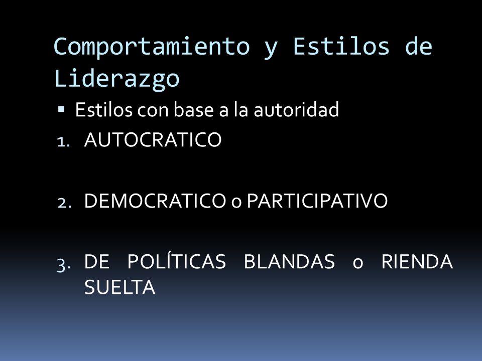 Comportamiento y Estilos de Liderazgo Estilos con base a la autoridad 1. AUTOCRATICO 2. DEMOCRATICO o PARTICIPATIVO 3. DE POLÍTICAS BLANDAS o RIENDA S