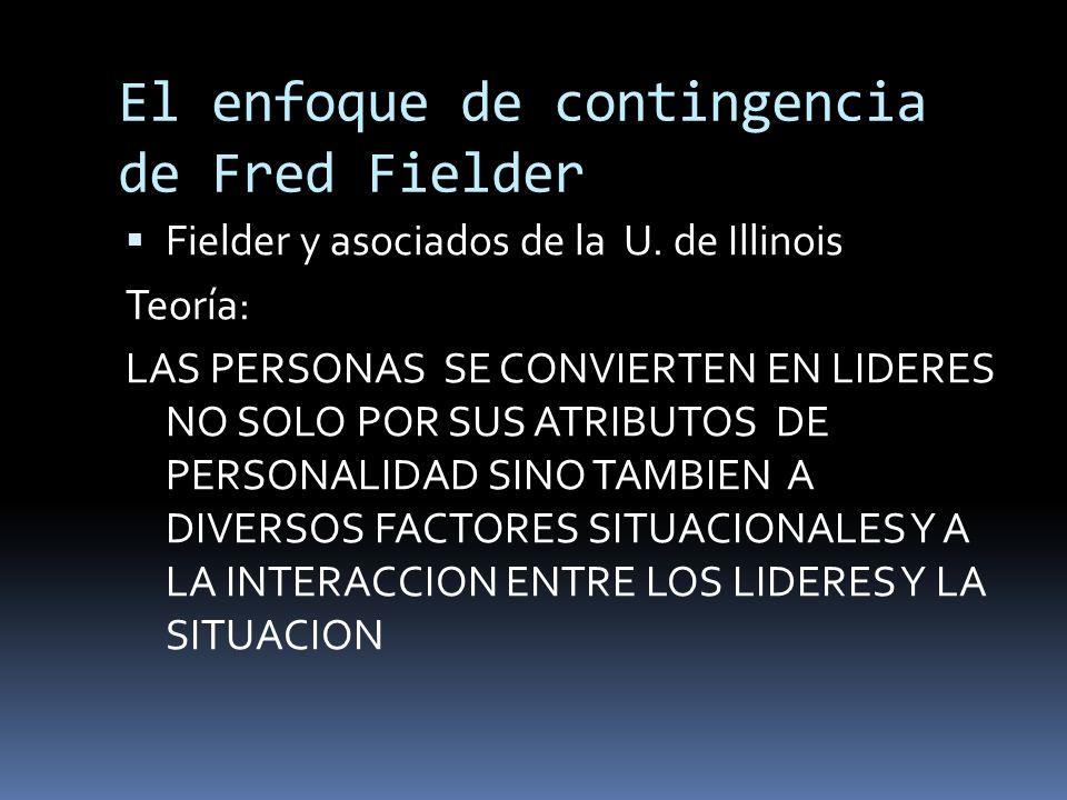 El enfoque de contingencia de Fred Fielder Fielder y asociados de la U. de Illinois Teoría: LAS PERSONAS SE CONVIERTEN EN LIDERES NO SOLO POR SUS ATRI