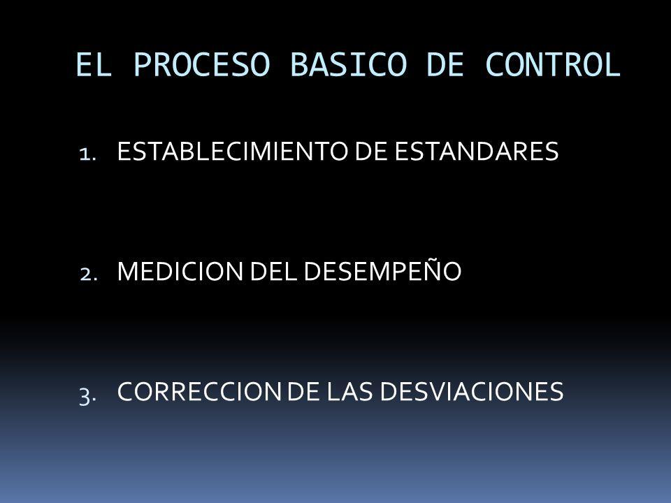 EL PROCESO BASICO DE CONTROL 1. ESTABLECIMIENTO DE ESTANDARES 2. MEDICION DEL DESEMPEÑO 3. CORRECCION DE LAS DESVIACIONES