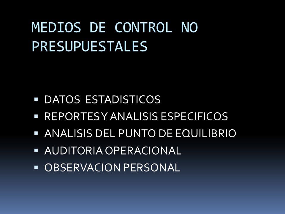 MEDIOS DE CONTROL NO PRESUPUESTALES DATOS ESTADISTICOS REPORTES Y ANALISIS ESPECIFICOS ANALISIS DEL PUNTO DE EQUILIBRIO AUDITORIA OPERACIONAL OBSERVAC