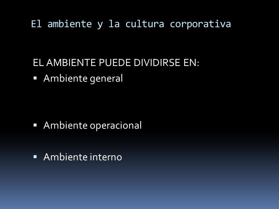 El ambiente y la cultura corporativa EL AMBIENTE PUEDE DIVIDIRSE EN: Ambiente general Ambiente operacional Ambiente interno