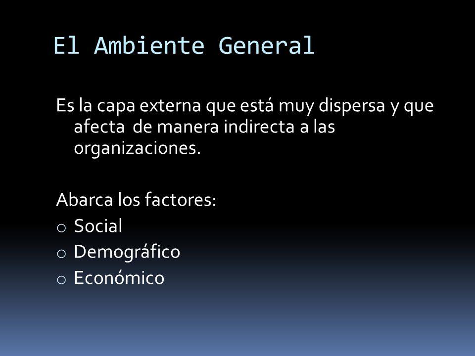 El Ambiente General Es la capa externa que está muy dispersa y que afecta de manera indirecta a las organizaciones. Abarca los factores: o Social o De