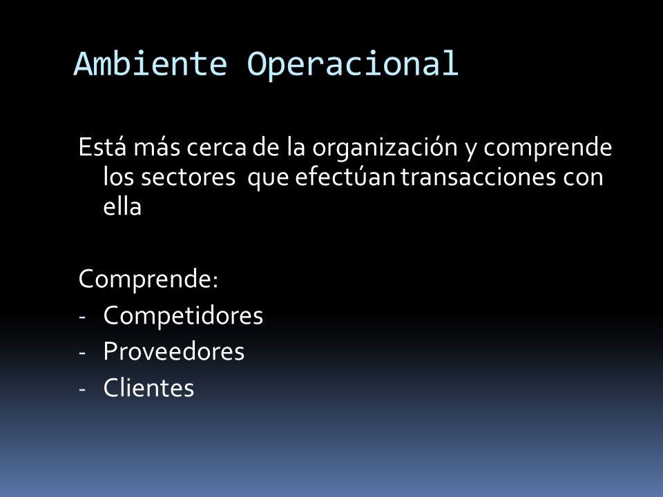 Ambiente Operacional Está más cerca de la organización y comprende los sectores que efectúan transacciones con ella Comprende: - Competidores - Provee