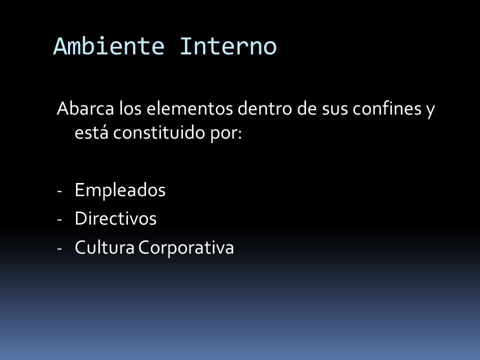 Ambiente Interno Abarca los elementos dentro de sus confines y está constituido por: - Empleados - Directivos - Cultura Corporativa