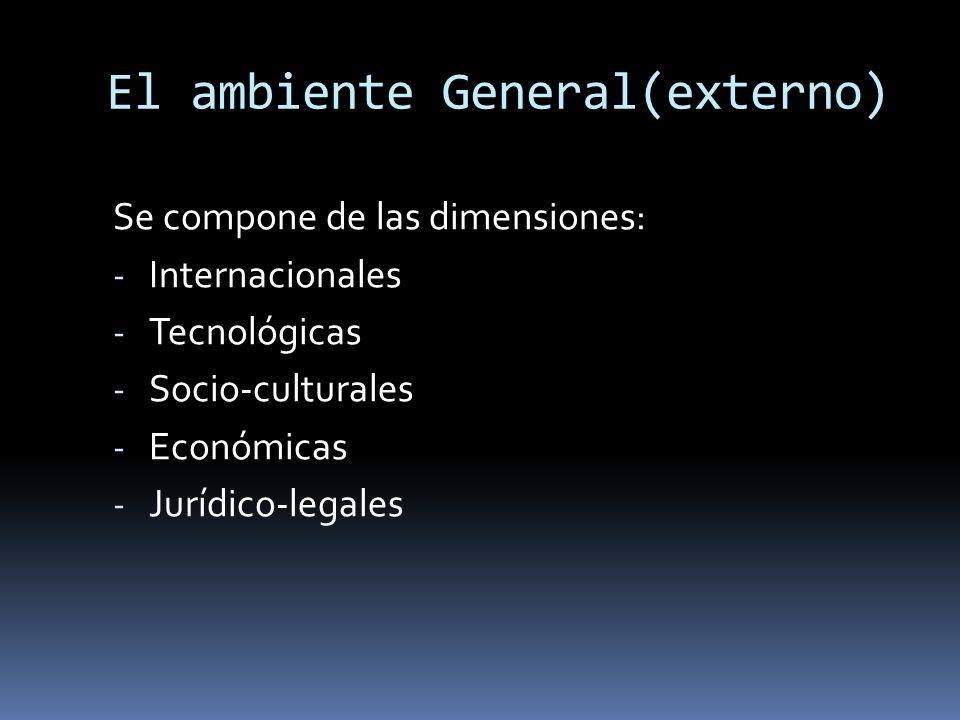 El ambiente General(externo) Se compone de las dimensiones: - Internacionales - Tecnológicas - Socio-culturales - Económicas - Jurídico-legales