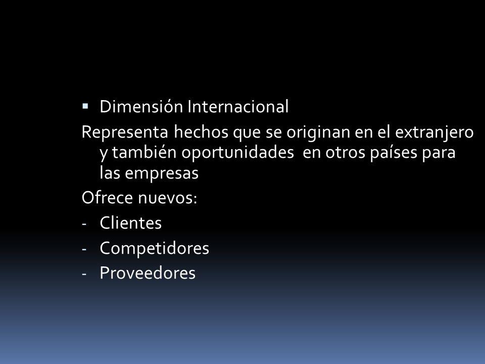 Dimensión Internacional Representa hechos que se originan en el extranjero y también oportunidades en otros países para las empresas Ofrece nuevos: -