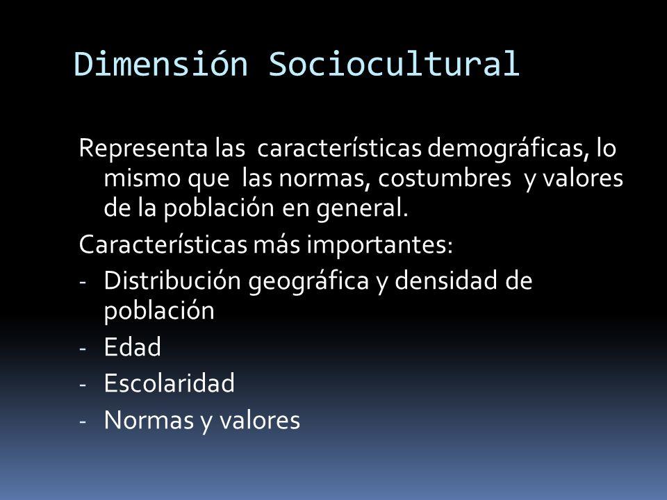 Dimensión Sociocultural Representa las características demográficas, lo mismo que las normas, costumbres y valores de la población en general. Caracte
