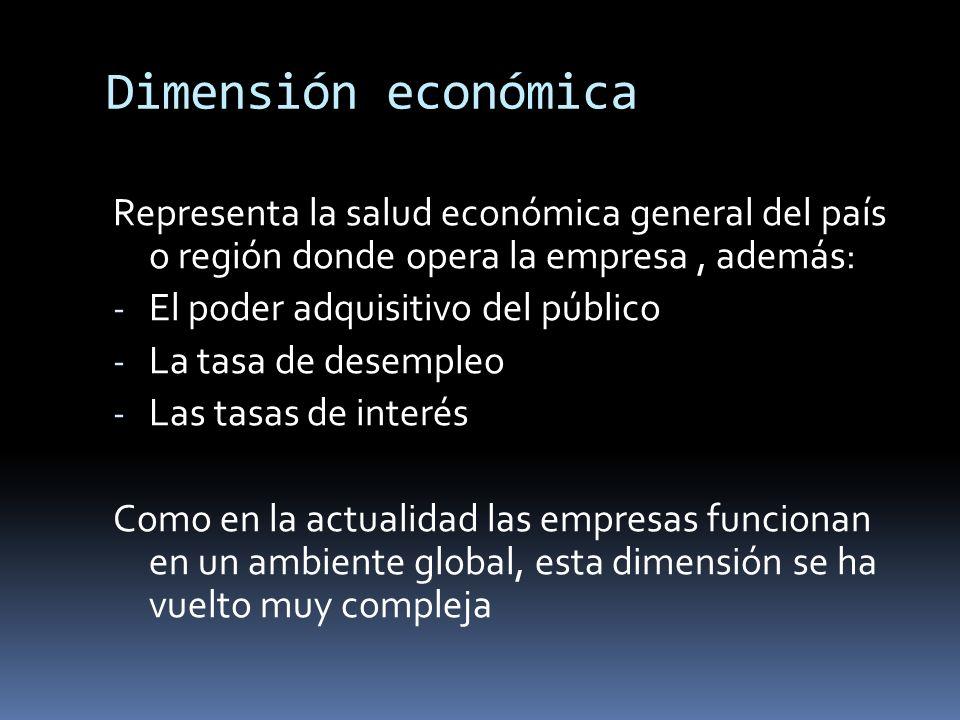 Dimensión económica Representa la salud económica general del país o región donde opera la empresa, además: - El poder adquisitivo del público - La ta