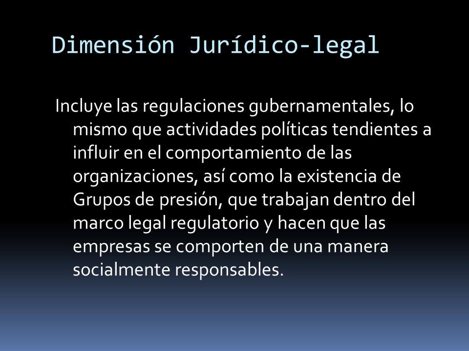 Dimensión Jurídico-legal Incluye las regulaciones gubernamentales, lo mismo que actividades políticas tendientes a influir en el comportamiento de las