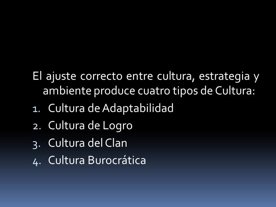 El ajuste correcto entre cultura, estrategia y ambiente produce cuatro tipos de Cultura: 1. Cultura de Adaptabilidad 2. Cultura de Logro 3. Cultura de