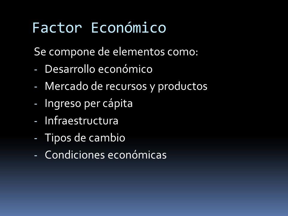 Factor Económico Se compone de elementos como: - Desarrollo económico - Mercado de recursos y productos - Ingreso per cápita - Infraestructura - Tipos