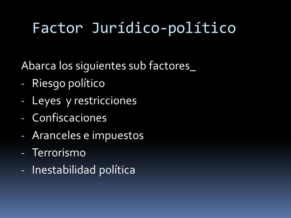 Factor Jurídico-político Abarca los siguientes sub factores_ - Riesgo político - Leyes y restricciones - Confiscaciones - Aranceles e impuestos - Terr