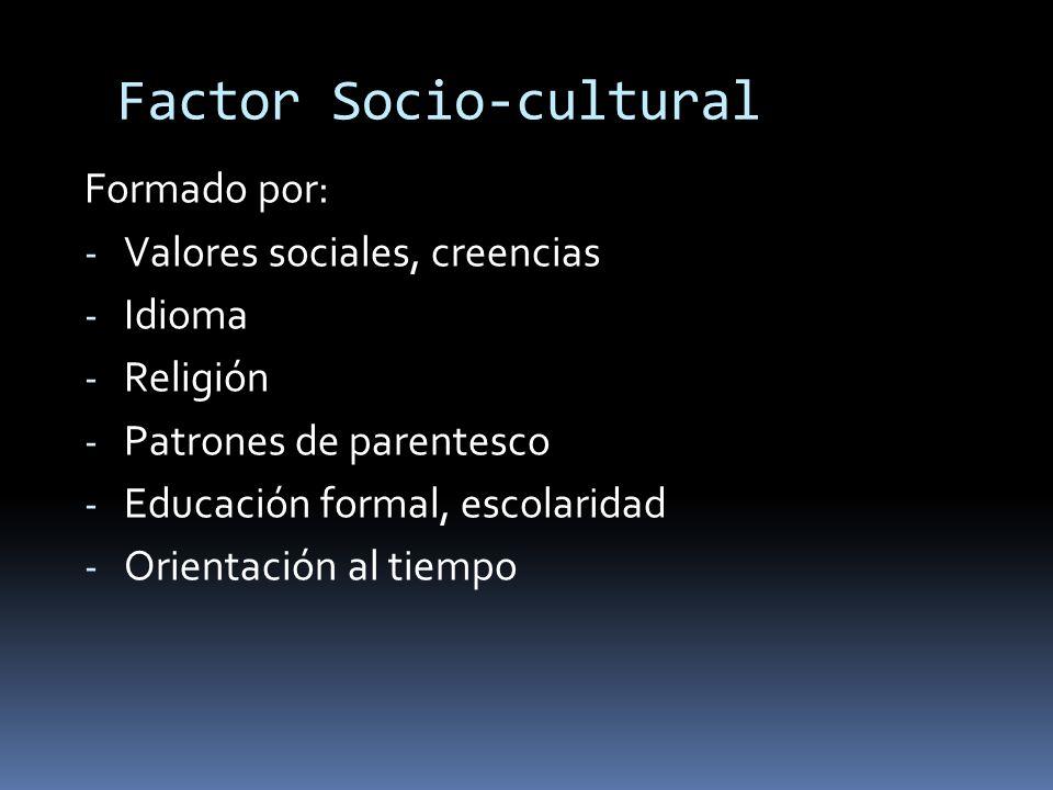 Factor Socio-cultural Formado por: - Valores sociales, creencias - Idioma - Religión - Patrones de parentesco - Educación formal, escolaridad - Orient