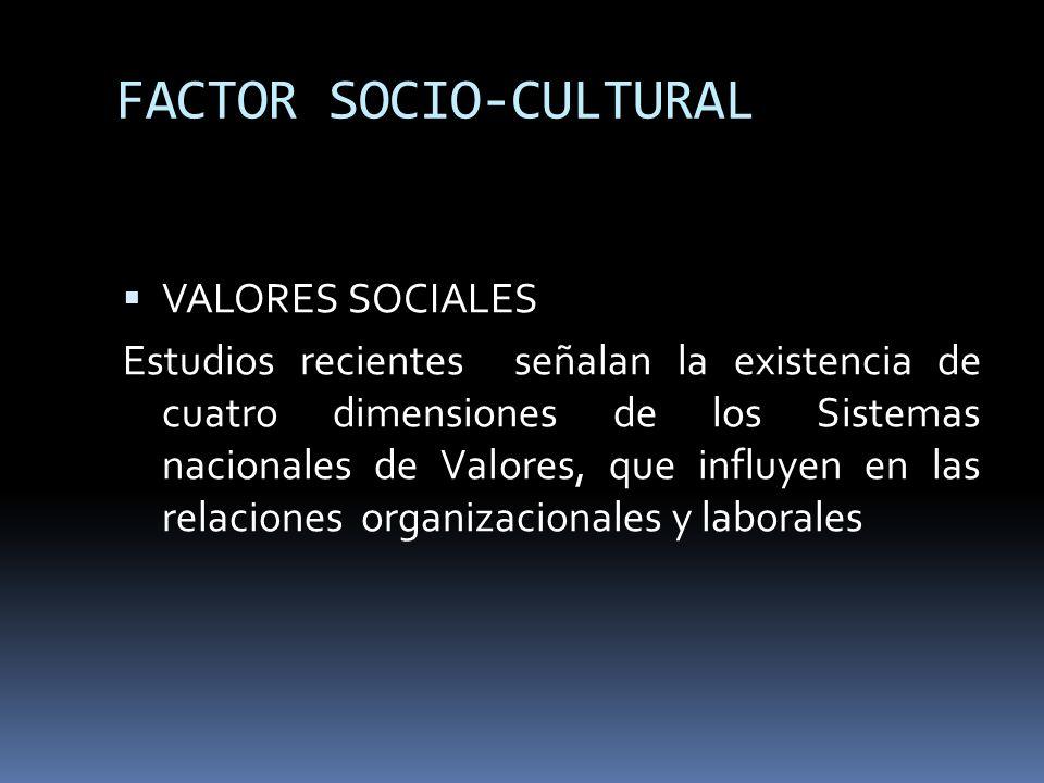 FACTOR SOCIO-CULTURAL VALORES SOCIALES Estudios recientes señalan la existencia de cuatro dimensiones de los Sistemas nacionales de Valores, que influ