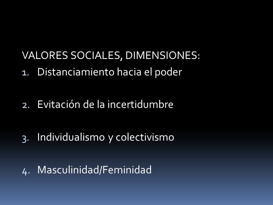 VALORES SOCIALES, DIMENSIONES: 1. Distanciamiento hacia el poder 2. Evitación de la incertidumbre 3. Individualismo y colectivismo 4. Masculinidad/Fem