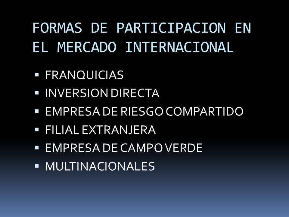 FORMAS DE PARTICIPACION EN EL MERCADO INTERNACIONAL FRANQUICIAS INVERSION DIRECTA EMPRESA DE RIESGO COMPARTIDO FILIAL EXTRANJERA EMPRESA DE CAMPO VERD