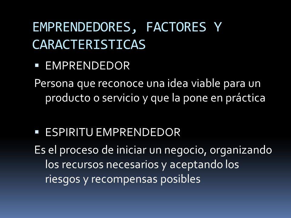 EMPRENDEDORES, FACTORES Y CARACTERISTICAS EMPRENDEDOR Persona que reconoce una idea viable para un producto o servicio y que la pone en práctica ESPIR
