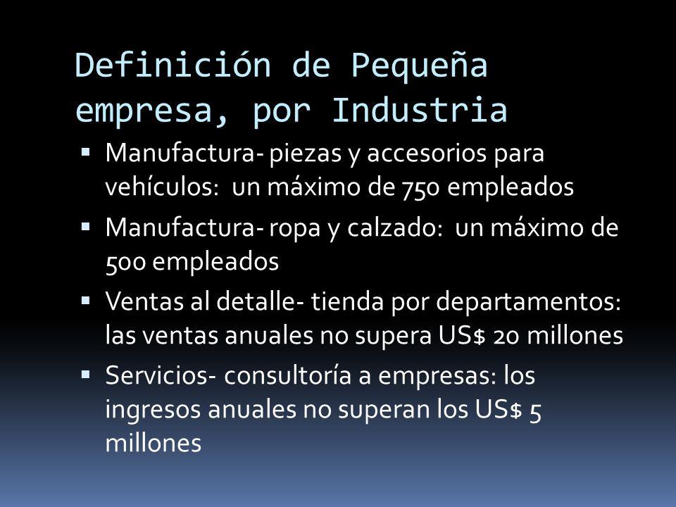 Definición de Pequeña empresa, por Industria Manufactura- piezas y accesorios para vehículos: un máximo de 750 empleados Manufactura- ropa y calzado: