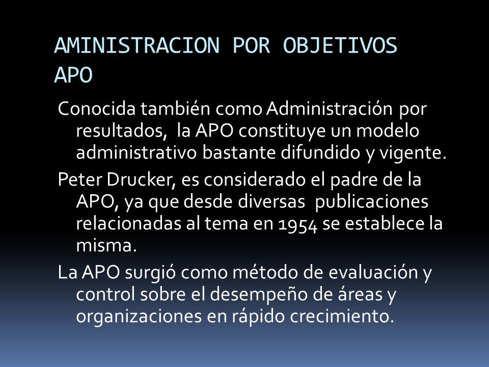 AMINISTRACION POR OBJETIVOS APO Conocida también como Administración por resultados, la APO constituye un modelo administrativo bastante difundido y v