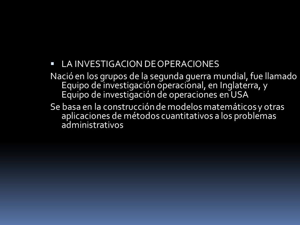 LA INVESTIGACION DE OPERACIONES Nació en los grupos de la segunda guerra mundial, fue llamado Equipo de investigación operacional, en Inglaterra, y Eq