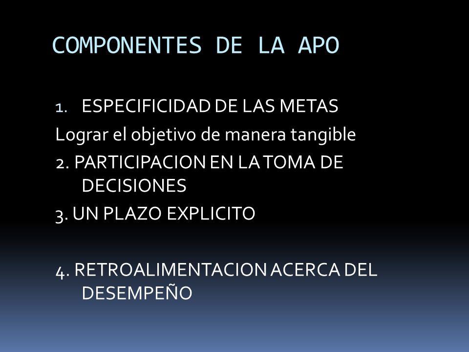 COMPONENTES DE LA APO 1. ESPECIFICIDAD DE LAS METAS Lograr el objetivo de manera tangible 2. PARTICIPACION EN LA TOMA DE DECISIONES 3. UN PLAZO EXPLIC