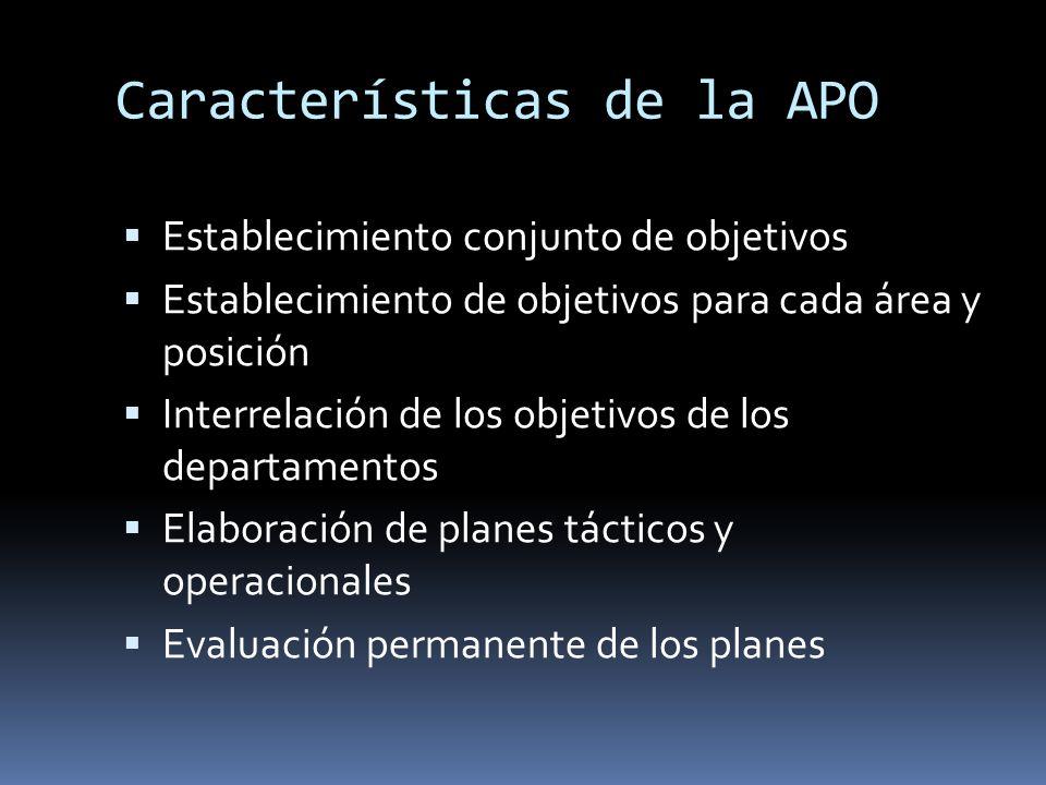 Características de la APO Establecimiento conjunto de objetivos Establecimiento de objetivos para cada área y posición Interrelación de los objetivos